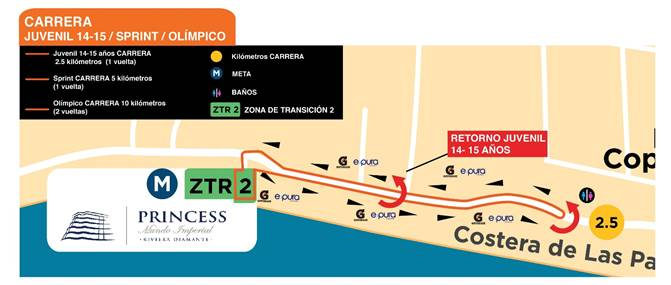Triatlón Acapulco - Ruta carrera