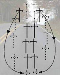 Rotación en ciclismo