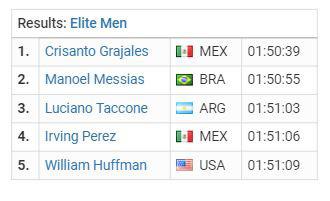 Resultados Triatlón varonil Juegos Panamericanos Lima 2019